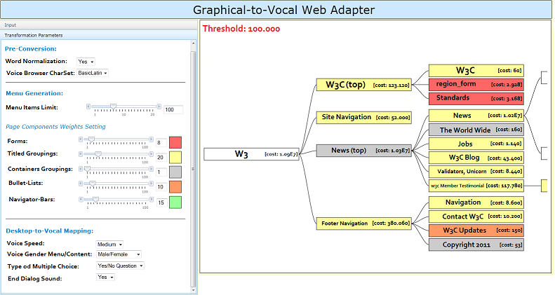 Graphical-to-Vocal Web Adapter Screenshot